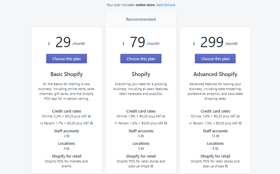 A screenshot of Shopify's pricing page to be juxtaposed with a screenshot of Ecwid's prcing page to give viewers a clear understanding/visual representation of pricing structures.