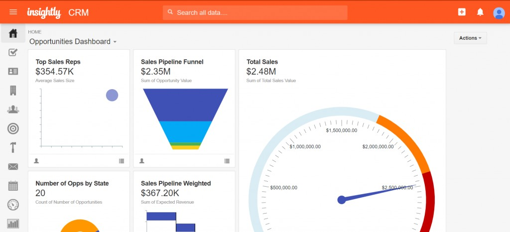 Showing off the visualizations present within Insightly's landing dashboard.