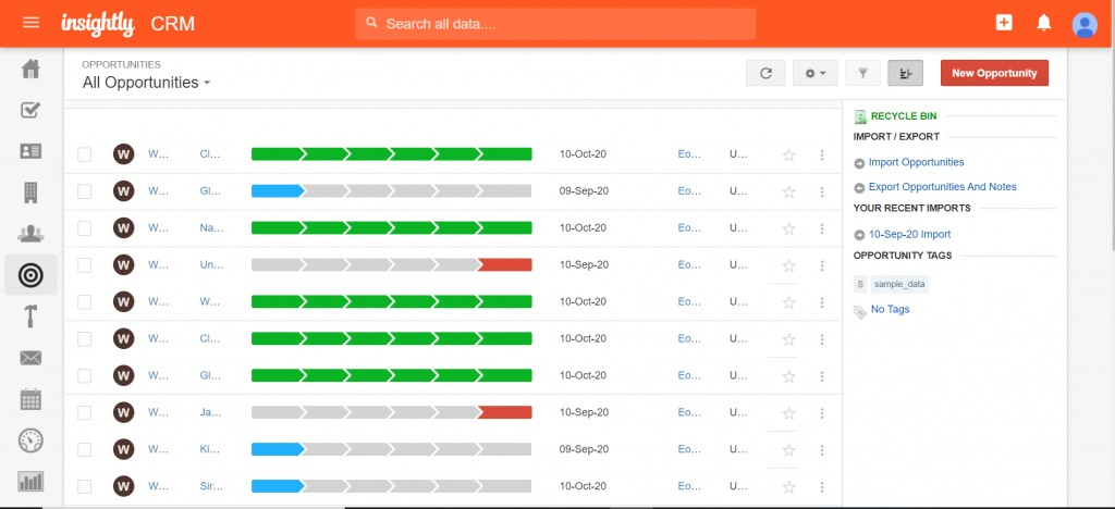 Showing readers Insightly's Opportunities Dashboard.