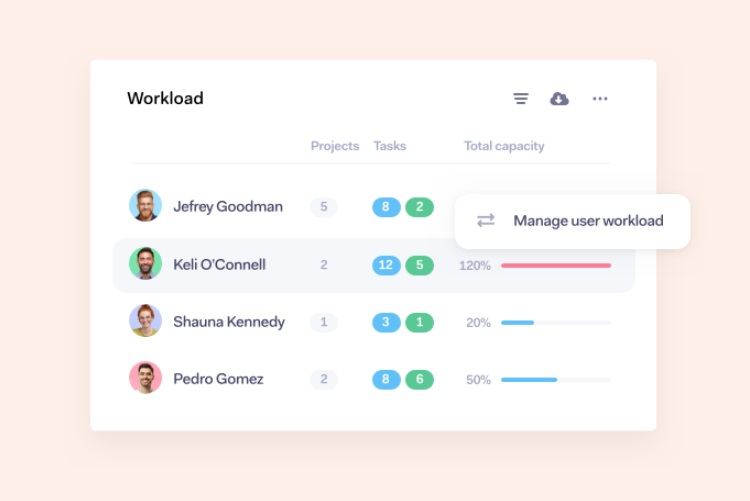 Maximize team resources with Workload