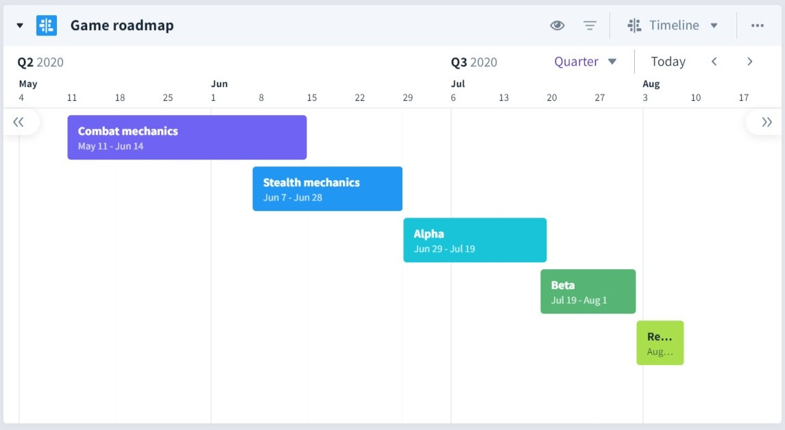 Favro Review timeline