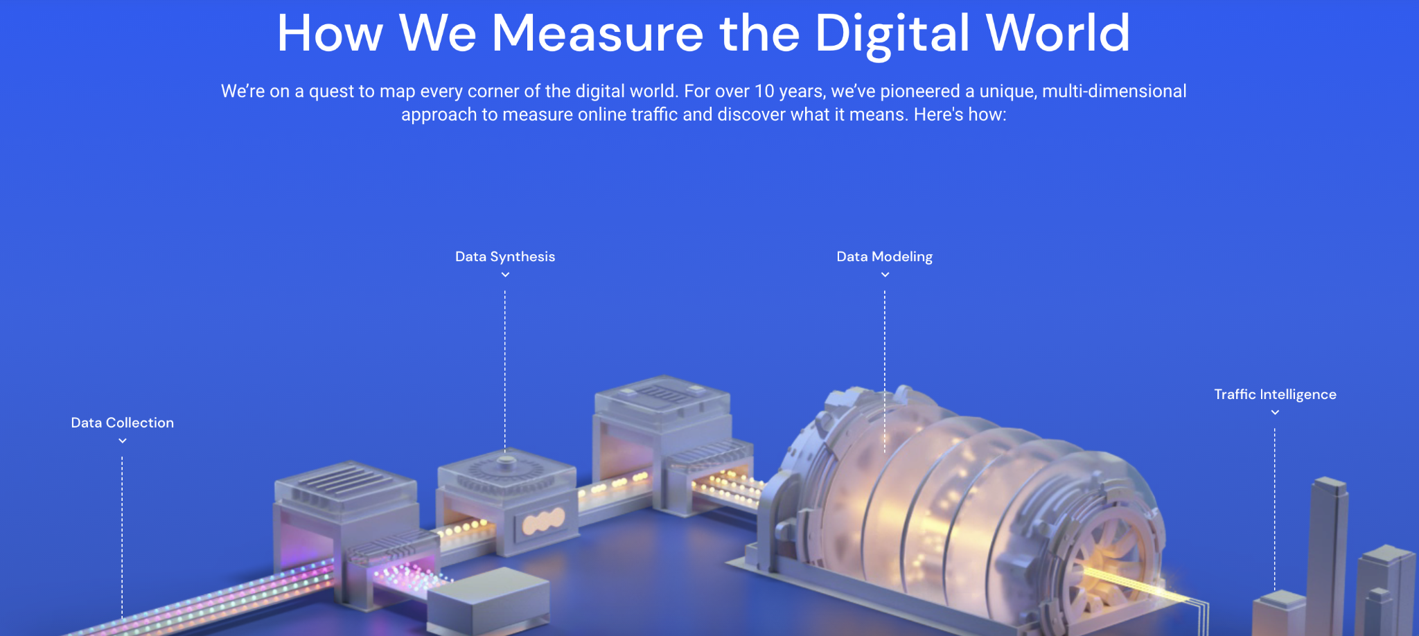How Accurate is Similarweb: how we measure the digital world