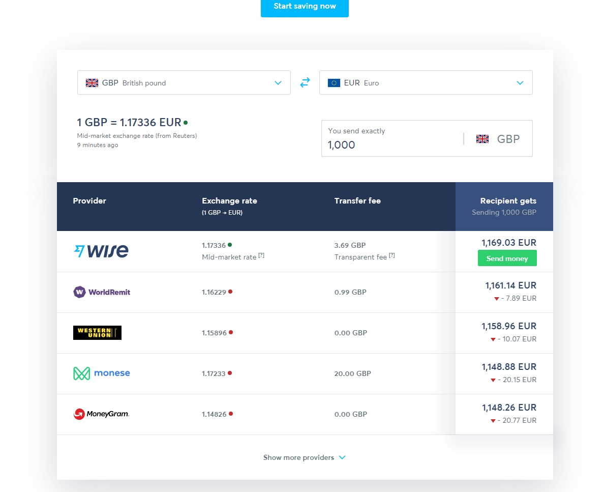 Transferwise vs Western Union: Wise Send money